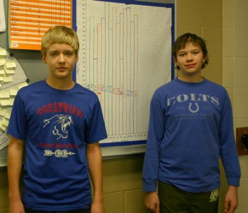 Alex Wiedenhoeft (left) and Bailey Latta stand in their mathematics classroom, where they completed online math questions and finished in the top 25 in a regional math competition in which 1,459 students participated.